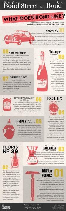 Literary James Bond Brands